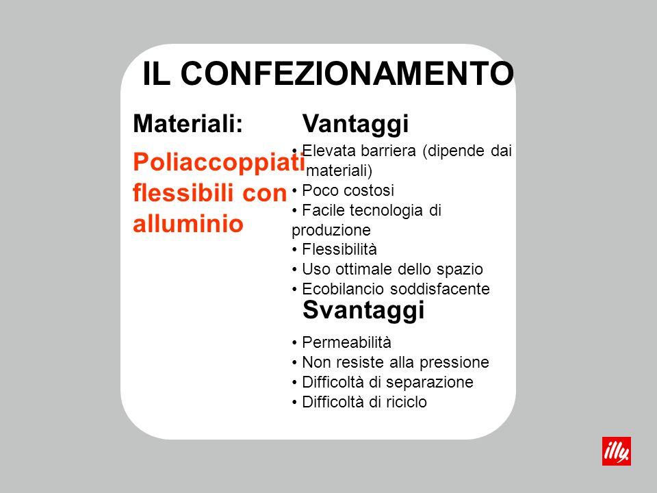 IL CONFEZIONAMENTO Materiali: Vantaggi