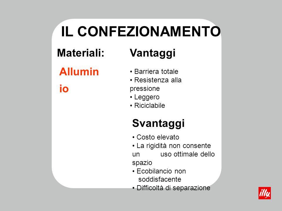 IL CONFEZIONAMENTO Materiali: Vantaggi Alluminio Svantaggi