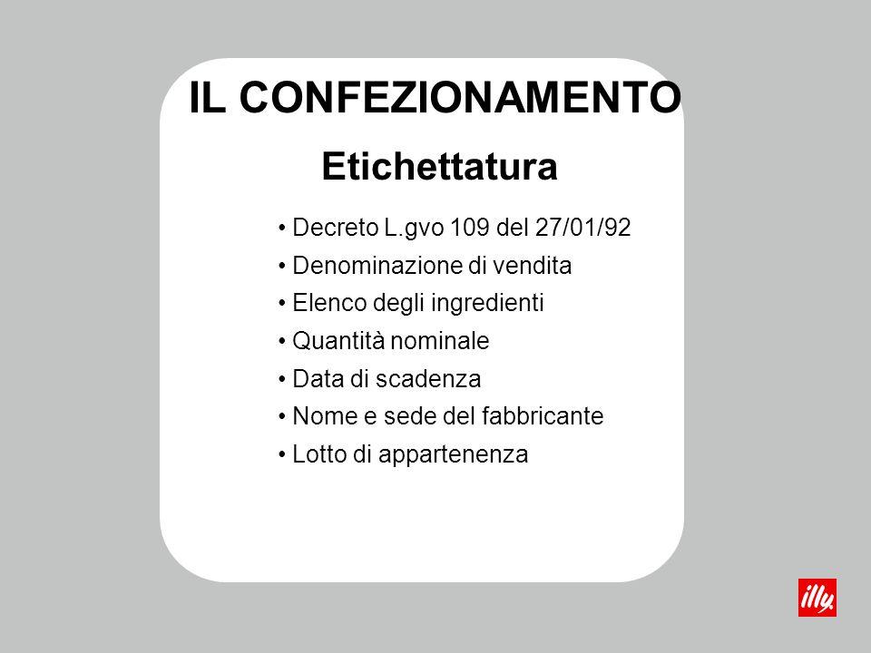 IL CONFEZIONAMENTO Etichettatura Decreto L.gvo 109 del 27/01/92