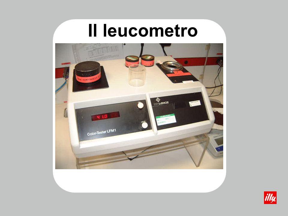 Il leucometro