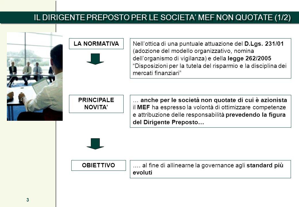 IL DIRIGENTE PREPOSTO PER LE SOCIETA' MEF NON QUOTATE (1/2)