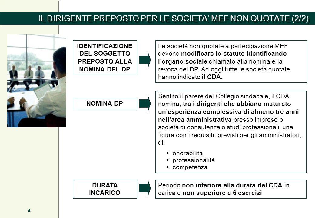 IL DIRIGENTE PREPOSTO PER LE SOCIETA' MEF NON QUOTATE (2/2)