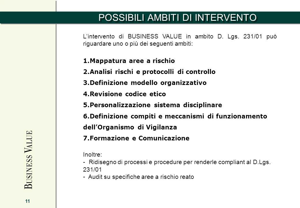 POSSIBILI AMBITI DI INTERVENTO