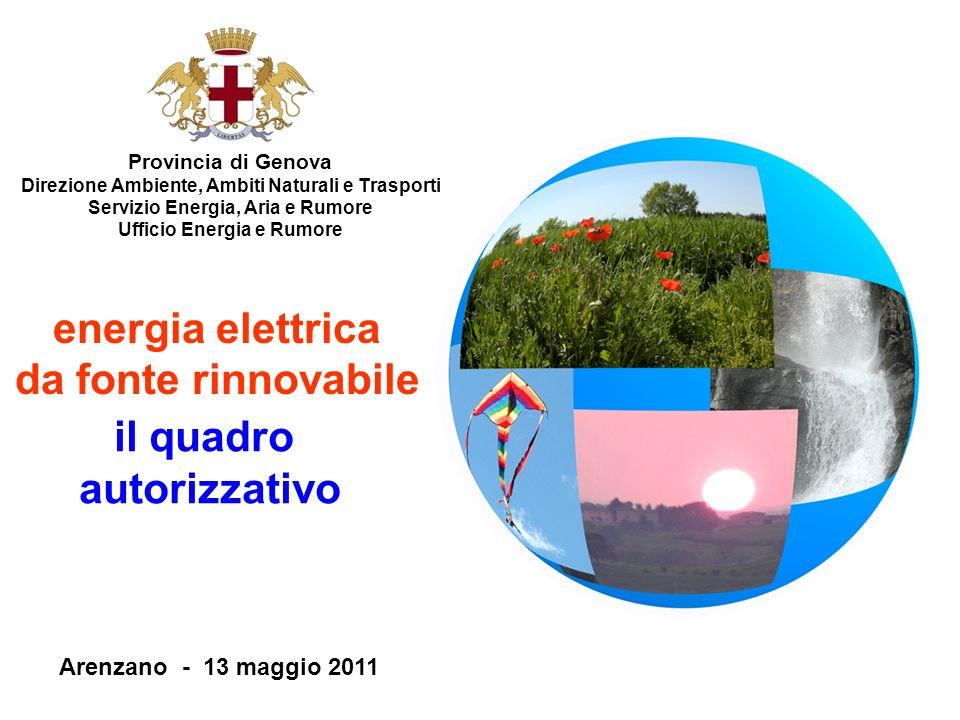 energia elettrica da fonte rinnovabile il quadro autorizzativo