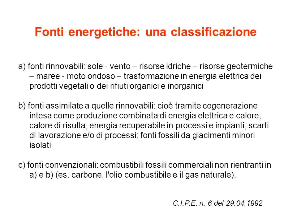 Fonti energetiche: una classificazione