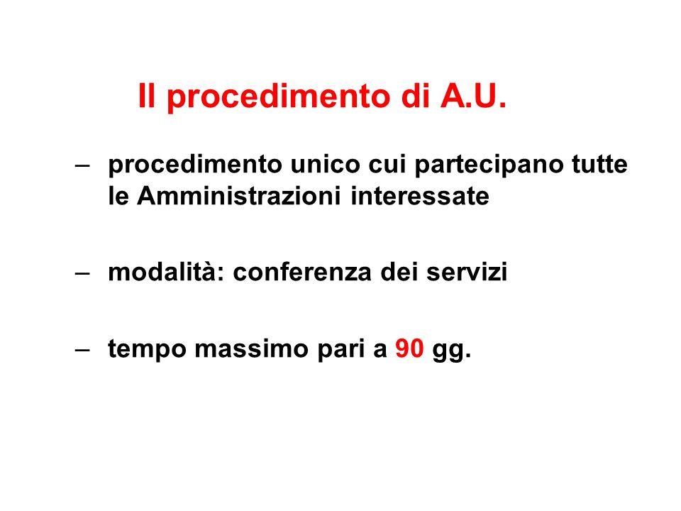 Il procedimento di A.U.procedimento unico cui partecipano tutte le Amministrazioni interessate. modalità: conferenza dei servizi.