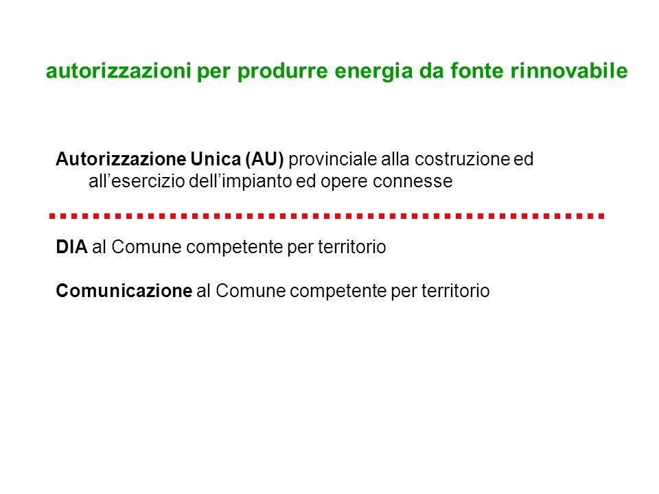 autorizzazioni per produrre energia da fonte rinnovabile