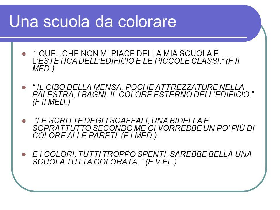 Una scuola da colorare QUEL CHE NON MI PIACE DELLA MIA SCUOLA È L'ESTETICA DELL'EDIFICIO E LE PICCOLE CLASSI. (F II MED.)