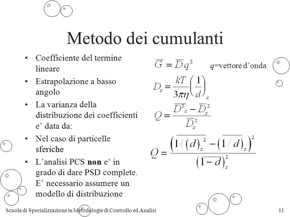 Metodo dei cumulanti Coefficiente del termine lineare