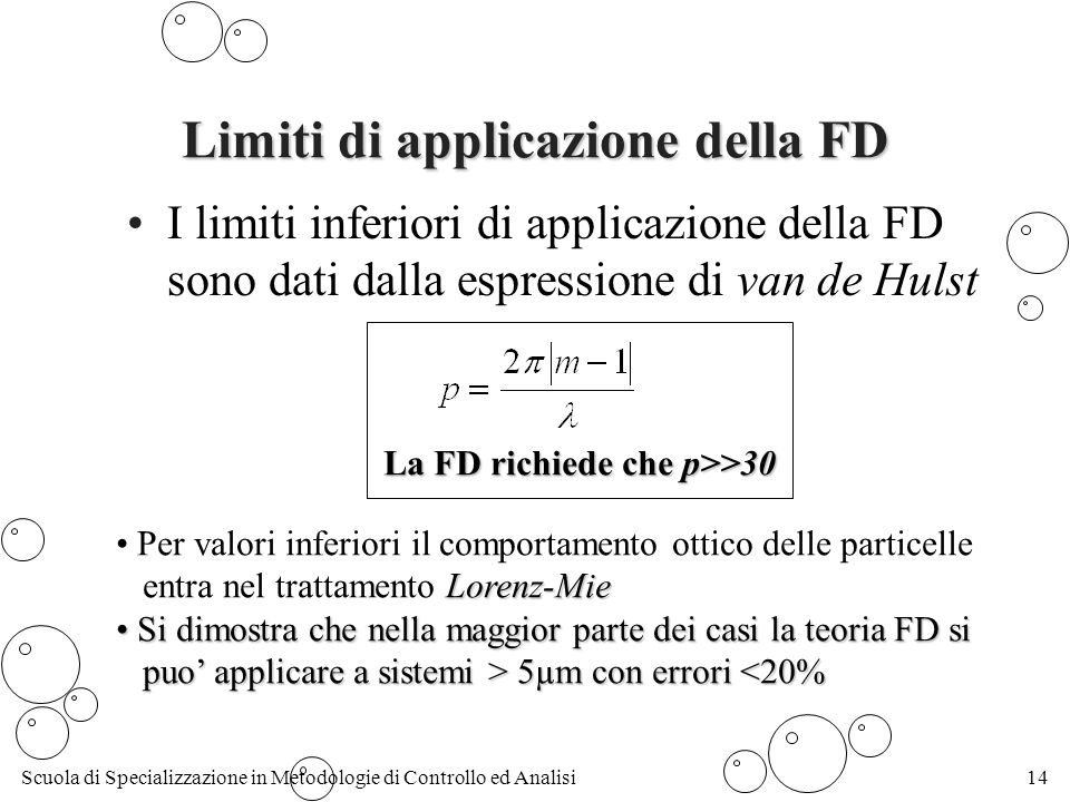 Limiti di applicazione della FD