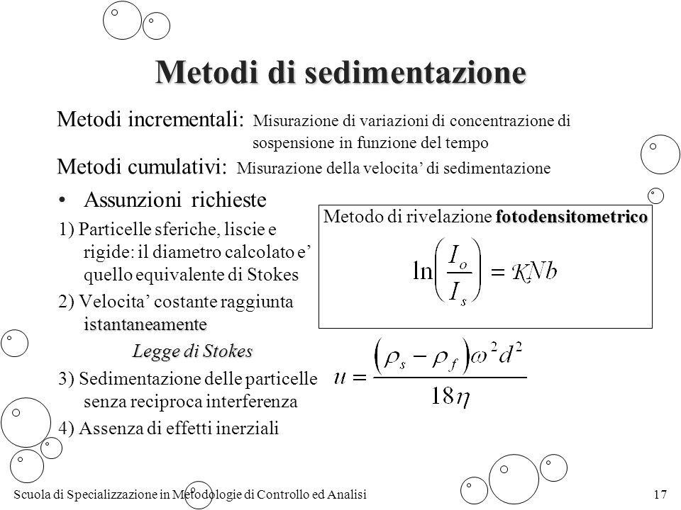 Metodi di sedimentazione