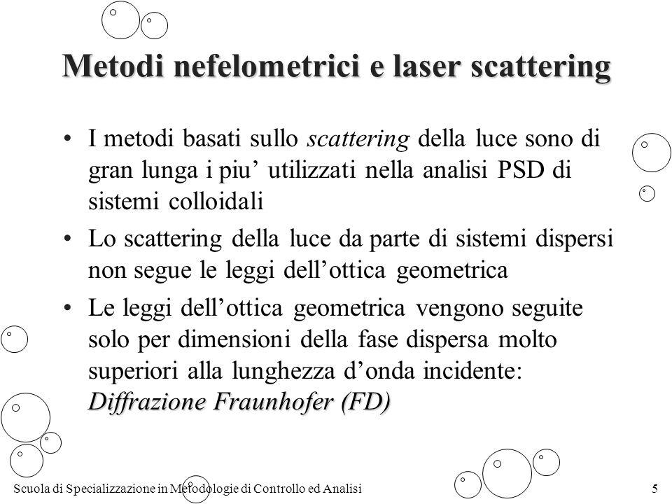 Metodi nefelometrici e laser scattering