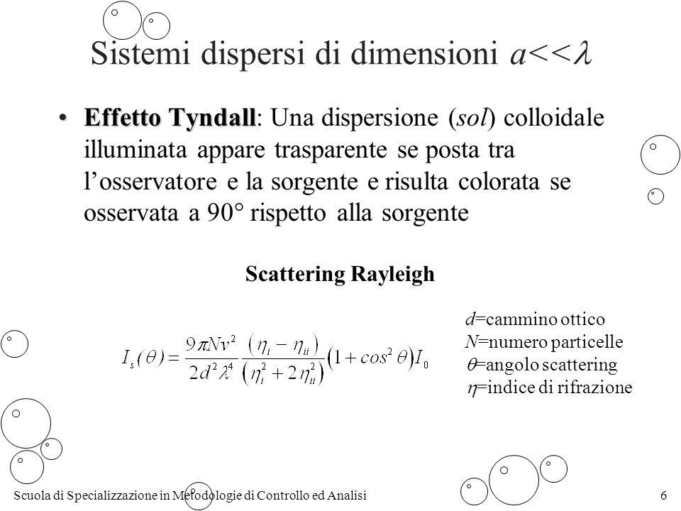 Sistemi dispersi di dimensioni a<<l