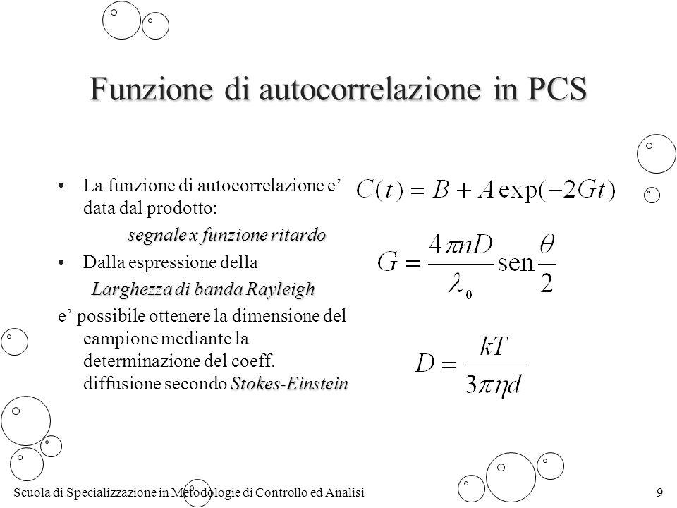 Funzione di autocorrelazione in PCS