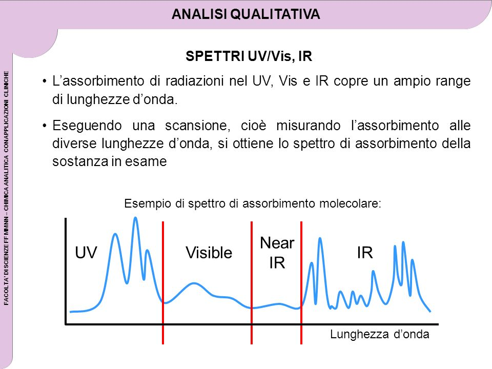 UV Visible Near IR ANALISI QUALITATIVA SPETTRI UV/Vis, IR