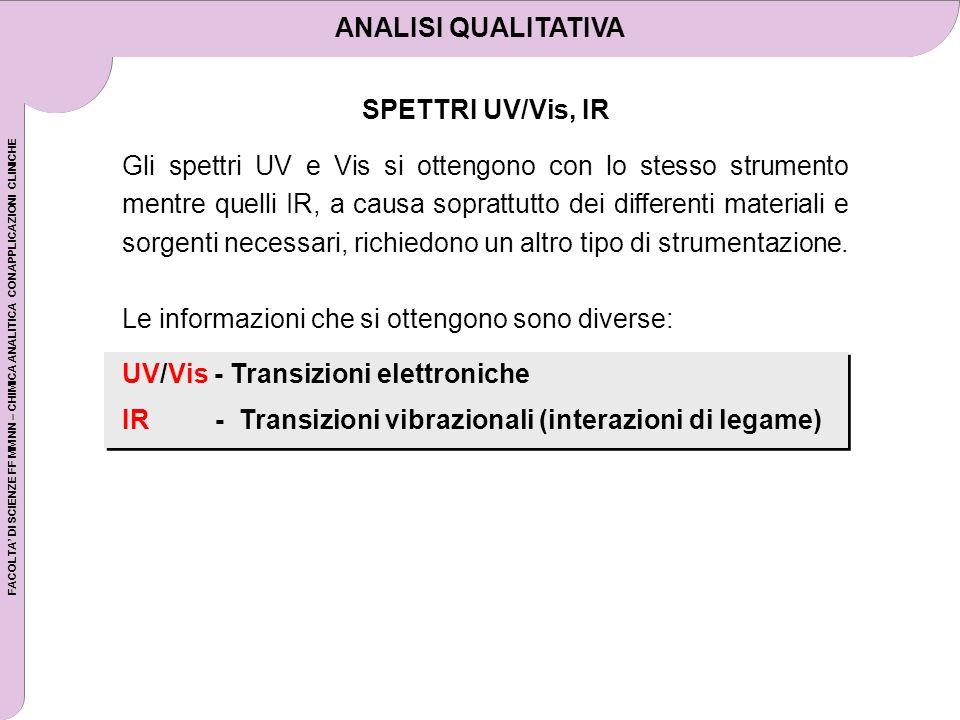 ANALISI QUALITATIVA SPETTRI UV/Vis, IR.