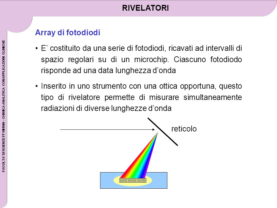 RIVELATORI Array di fotodiodi.