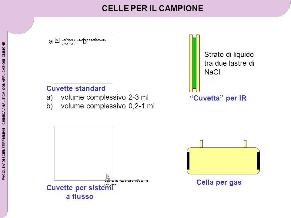 CELLE PER IL CAMPIONE Cuvette standard volume complessivo 2-3 ml