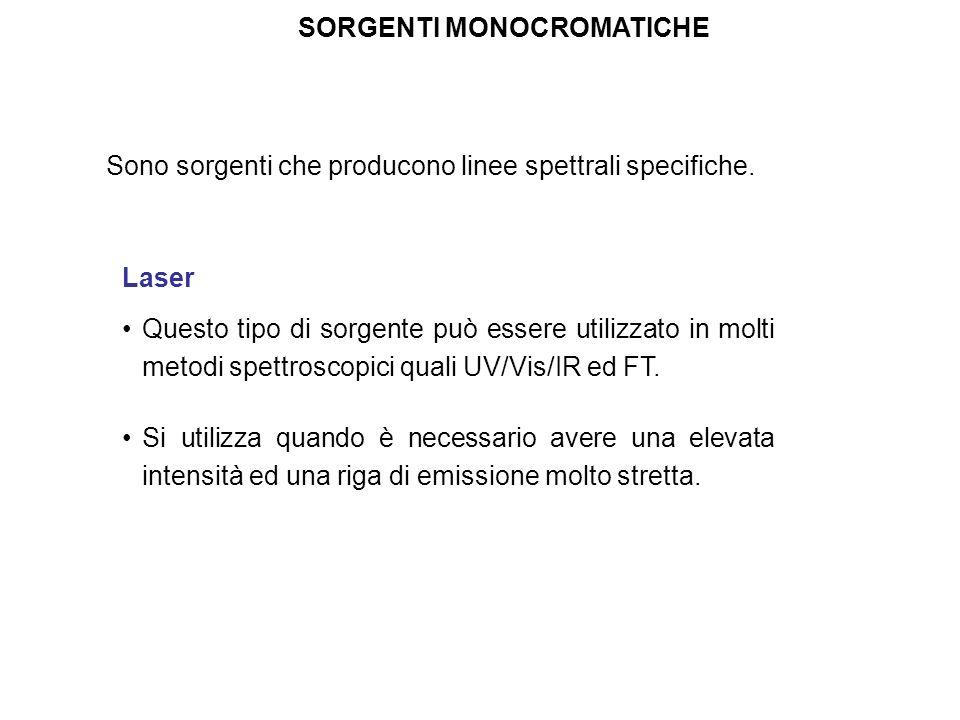 SORGENTI MONOCROMATICHE