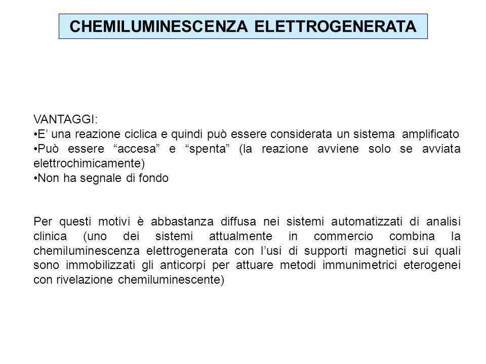 CHEMILUMINESCENZA ELETTROGENERATA
