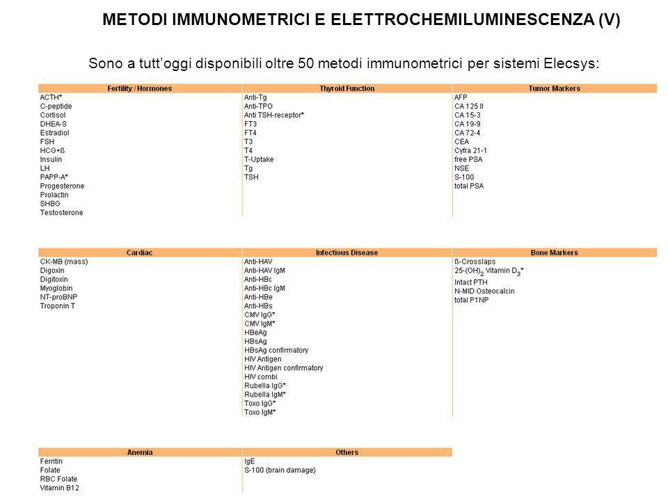 METODI IMMUNOMETRICI E ELETTROCHEMILUMINESCENZA (V)