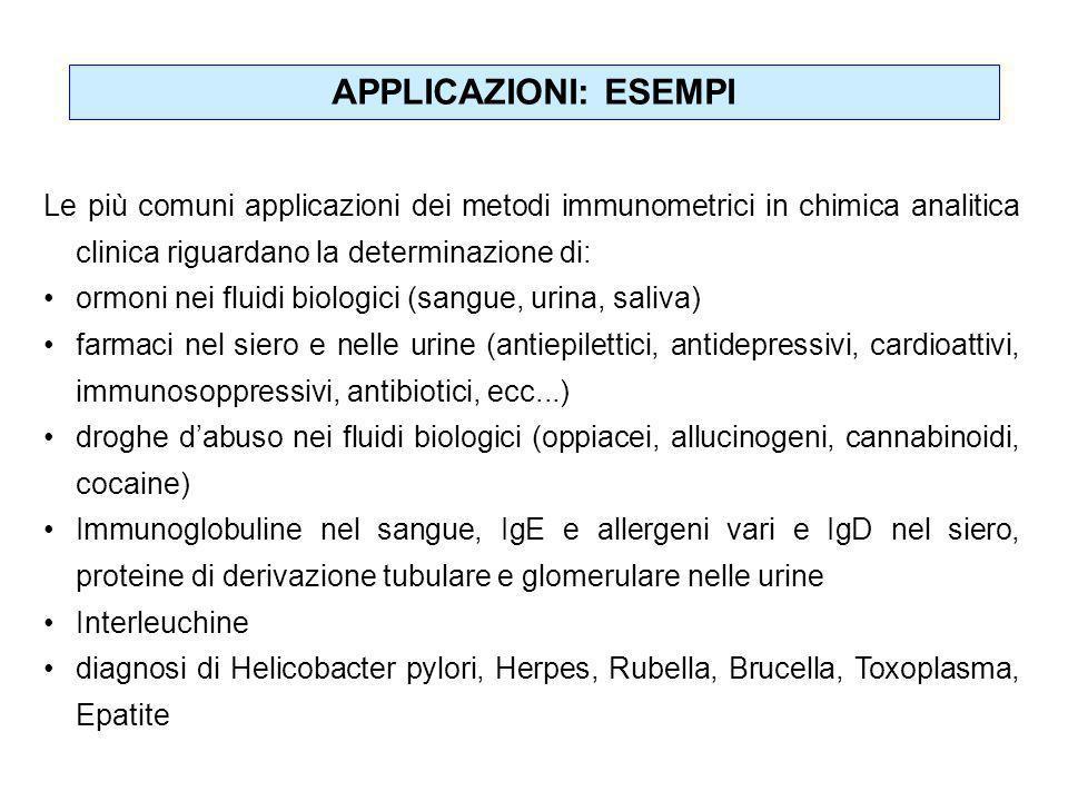 APPLICAZIONI: ESEMPI Le più comuni applicazioni dei metodi immunometrici in chimica analitica clinica riguardano la determinazione di:
