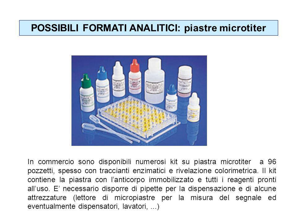 POSSIBILI FORMATI ANALITICI: piastre microtiter