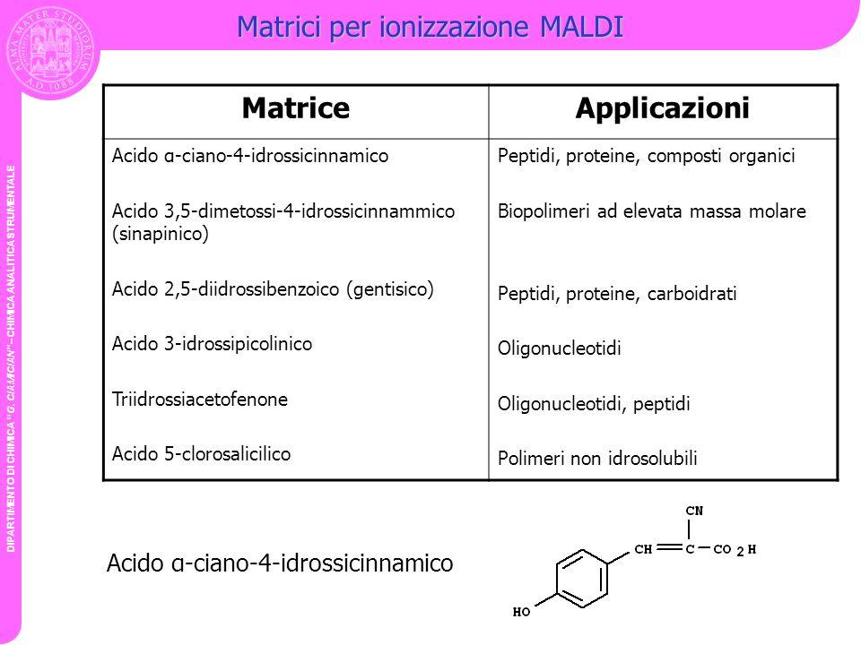 Matrici per ionizzazione MALDI