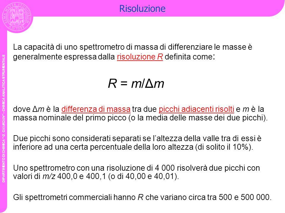 Risoluzione La capacità di uno spettrometro di massa di differenziare le masse è generalmente espressa dalla risoluzione R definita come: