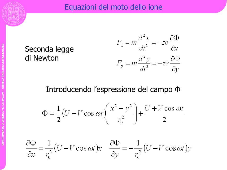 Equazioni del moto dello ione