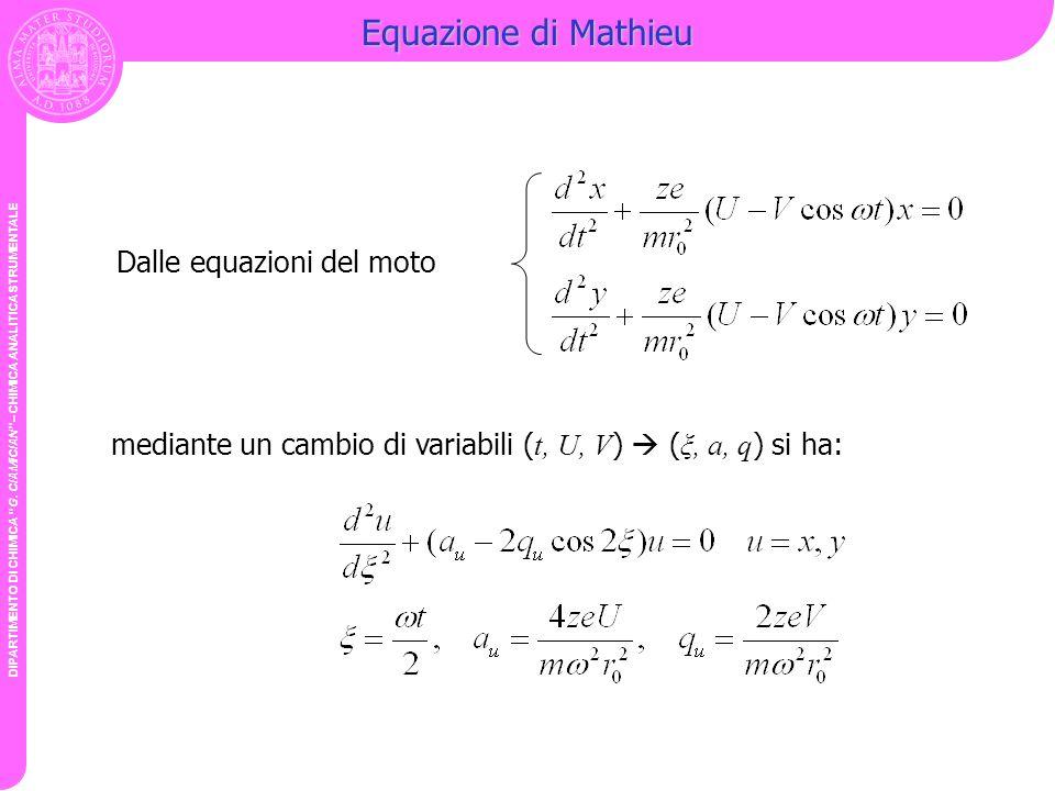Equazione di Mathieu Dalle equazioni del moto