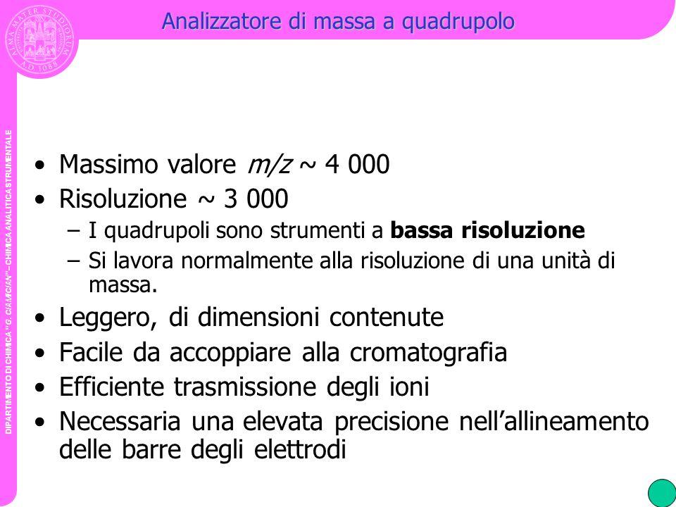 Analizzatore di massa a quadrupolo