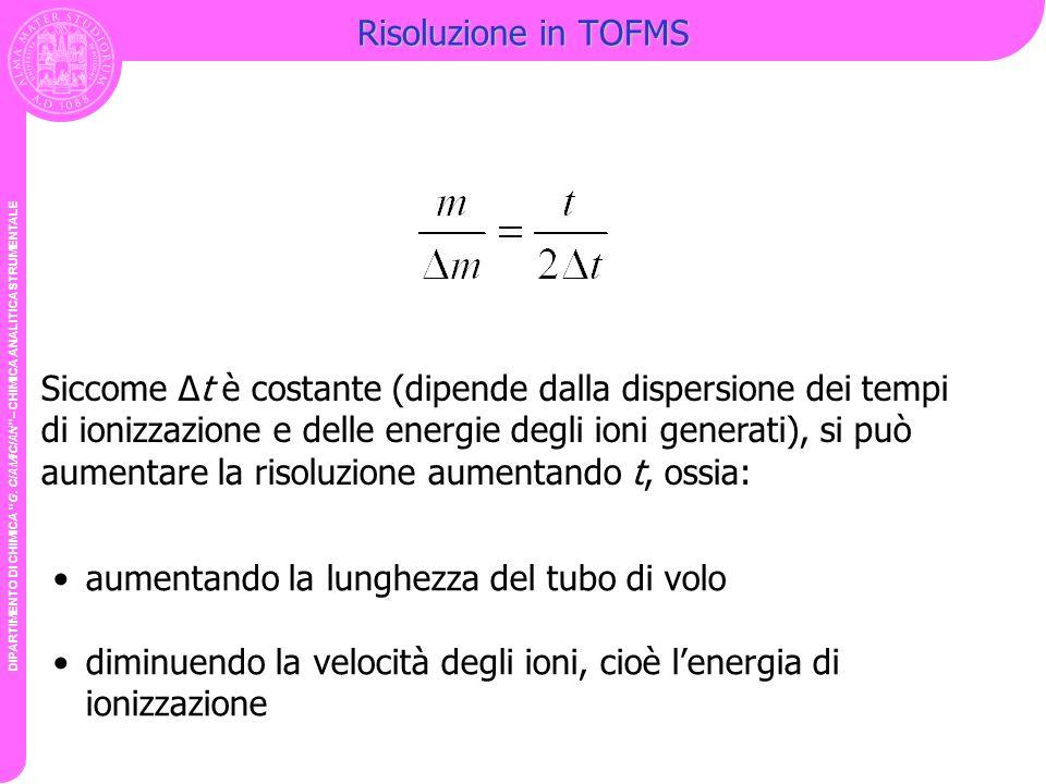 Risoluzione in TOFMS