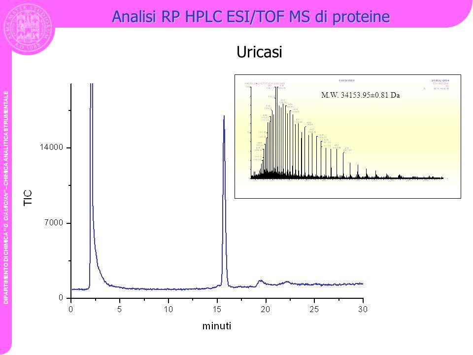 Analisi RP HPLC ESI/TOF MS di proteine