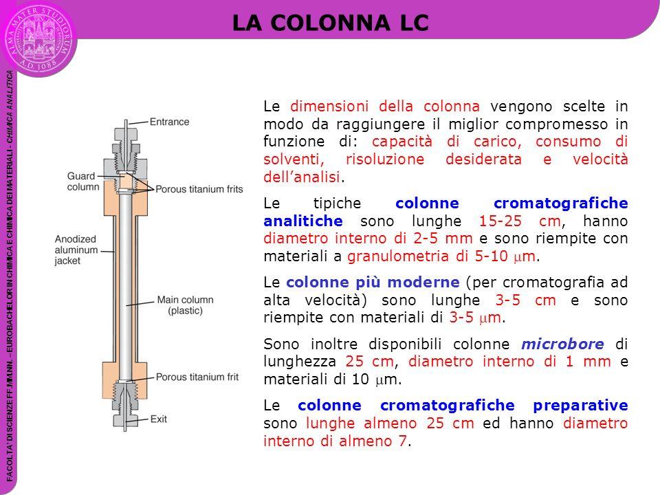 LA COLONNA LC