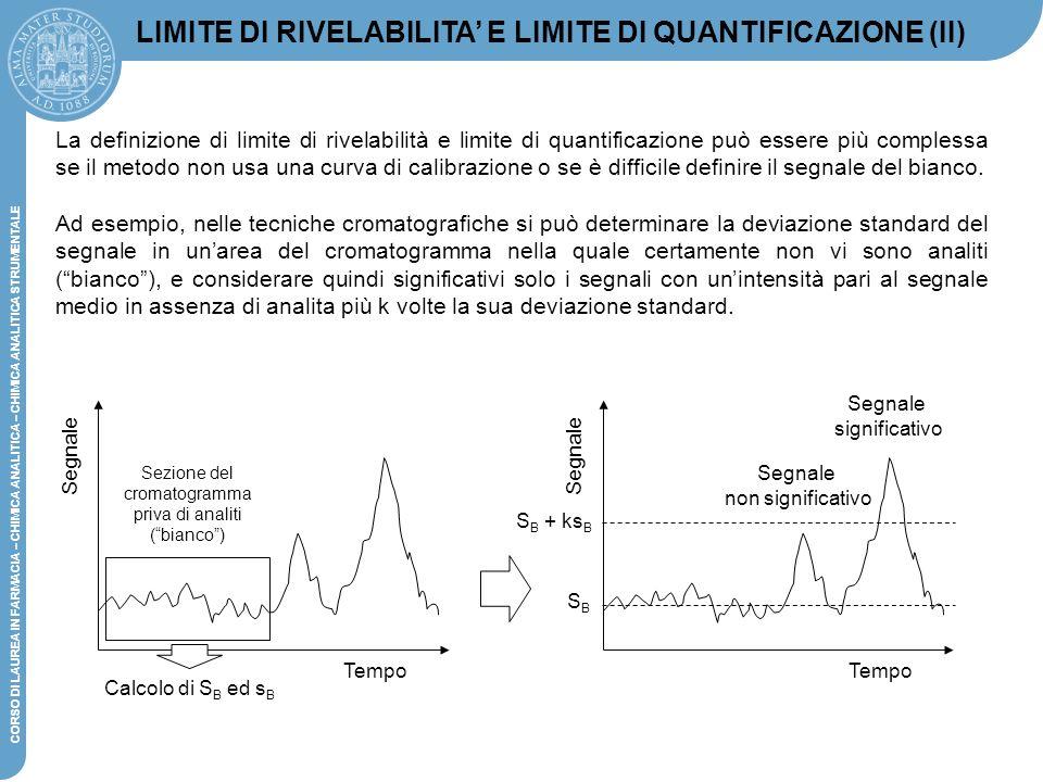 LIMITE DI RIVELABILITA' E LIMITE DI QUANTIFICAZIONE (II)