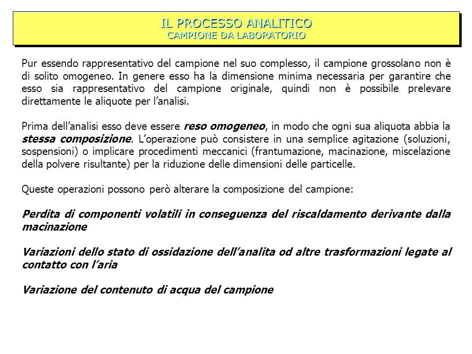 IL PROCESSO ANALITICO CAMPIONE DA LABORATORIO