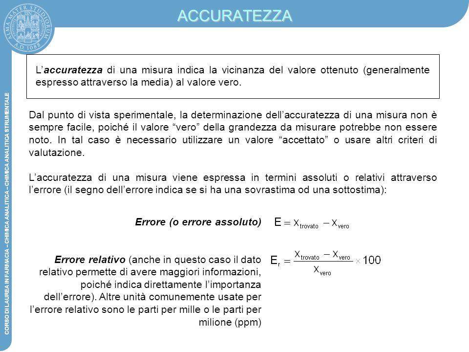 ACCURATEZZAL'accuratezza di una misura indica la vicinanza del valore ottenuto (generalmente espresso attraverso la media) al valore vero.