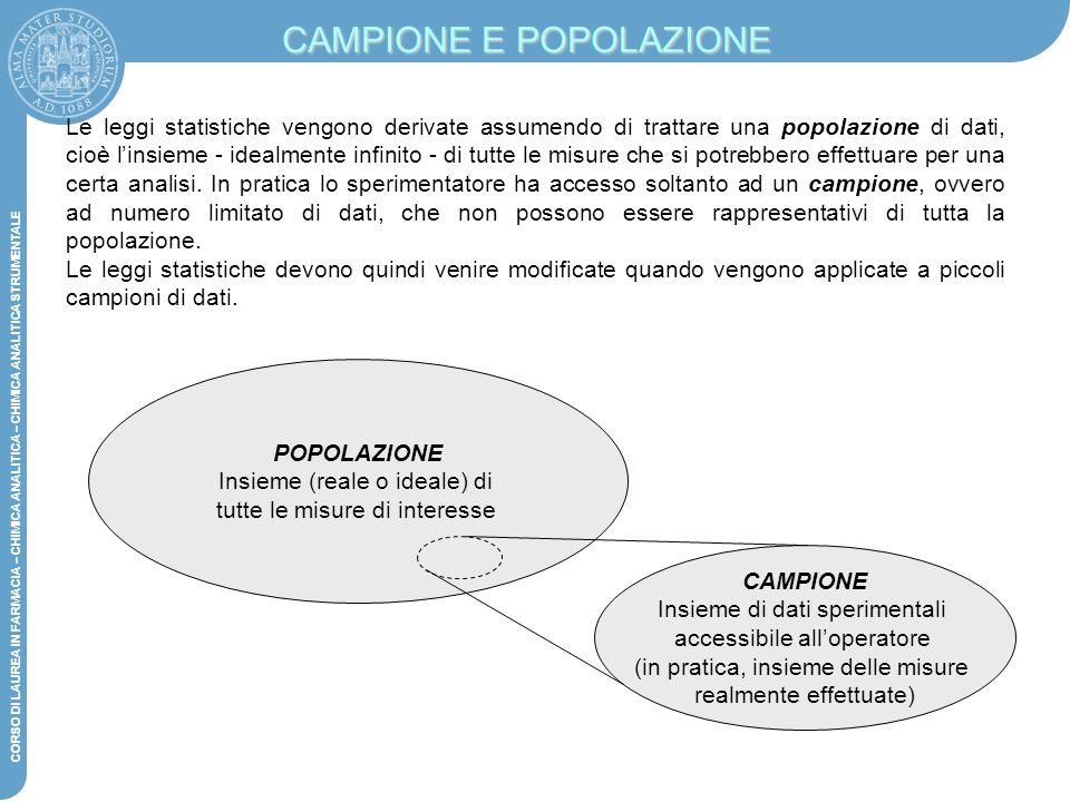 CAMPIONE E POPOLAZIONE
