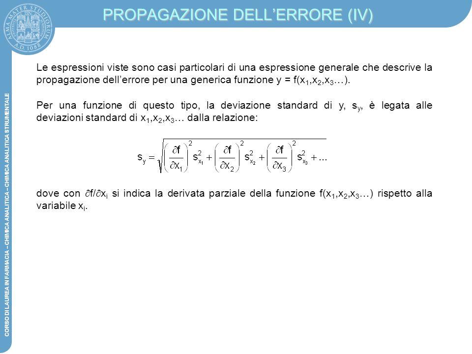 PROPAGAZIONE DELL'ERRORE (IV)