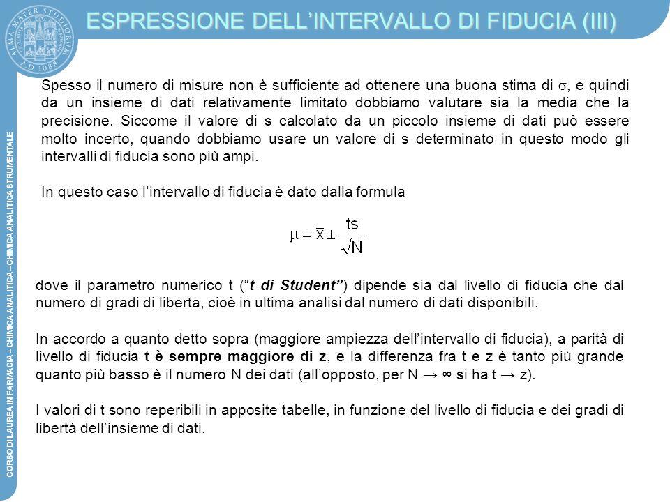 ESPRESSIONE DELL'INTERVALLO DI FIDUCIA (III)