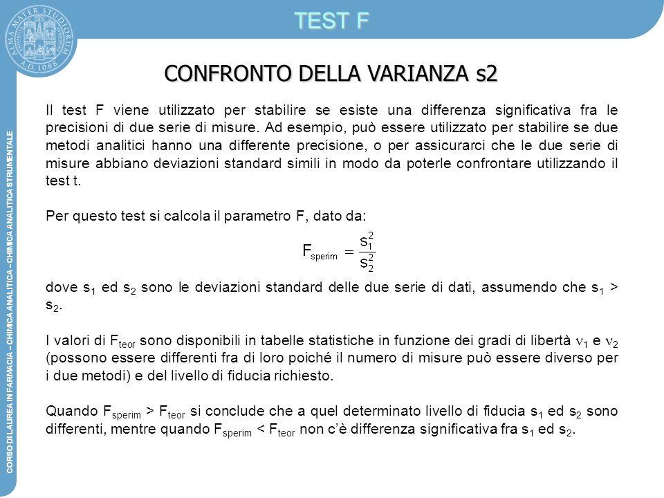 CONFRONTO DELLA VARIANZA s2