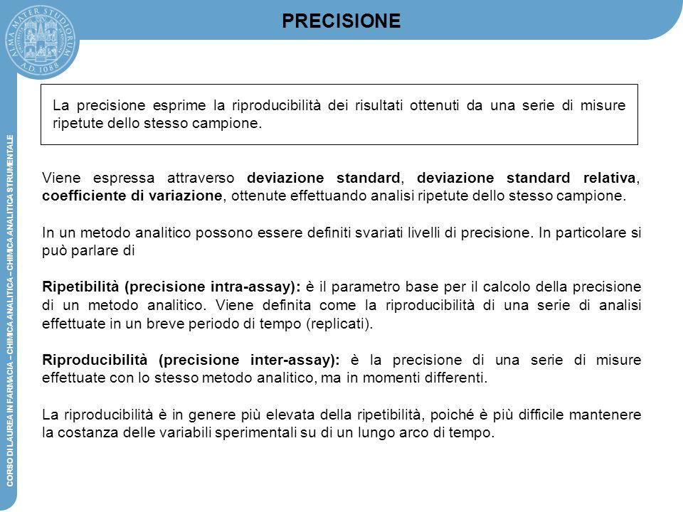 PRECISIONE La precisione esprime la riproducibilità dei risultati ottenuti da una serie di misure ripetute dello stesso campione.