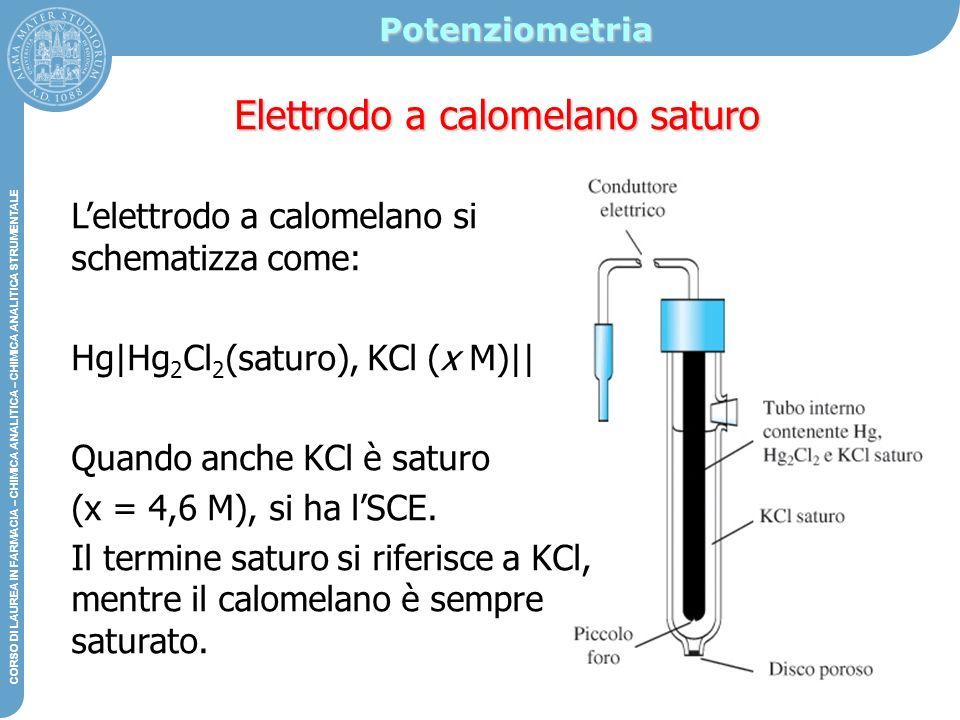 Elettrodo a calomelano saturo