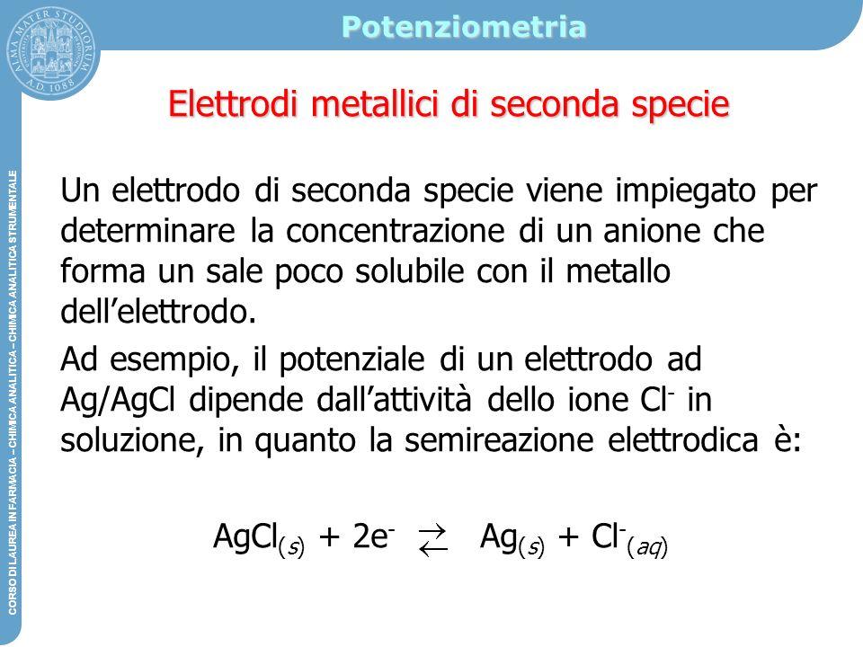 Elettrodi metallici di seconda specie