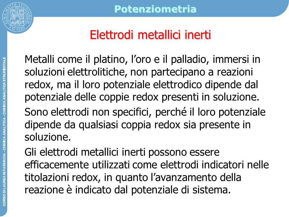 Elettrodi metallici inerti