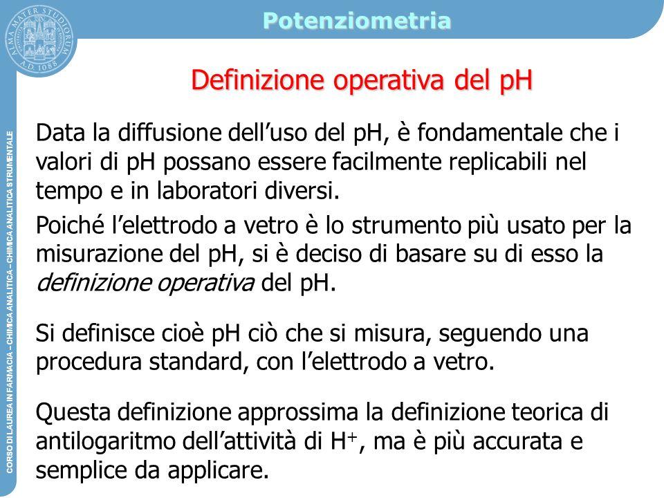 Definizione operativa del pH