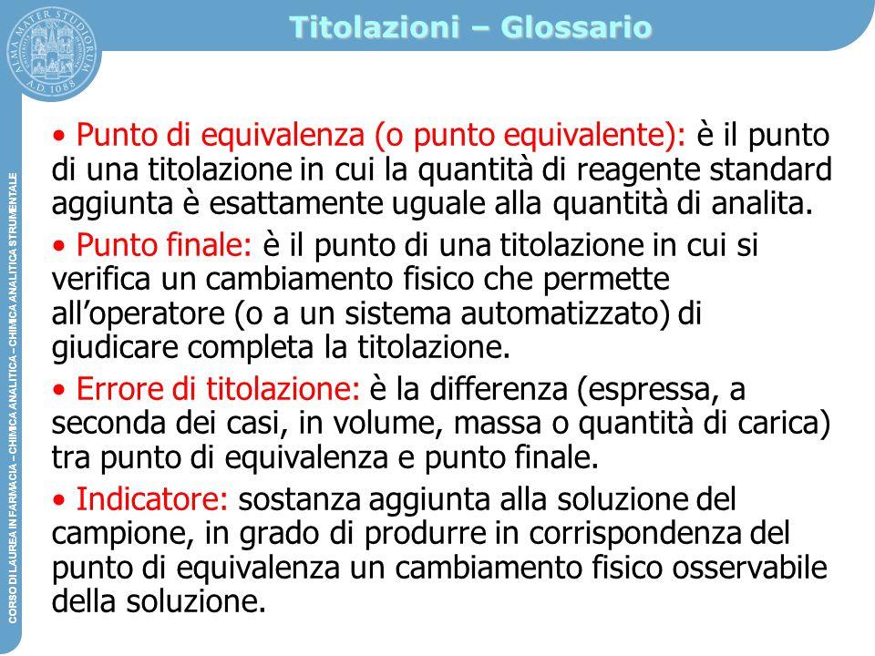 Titolazioni – Glossario