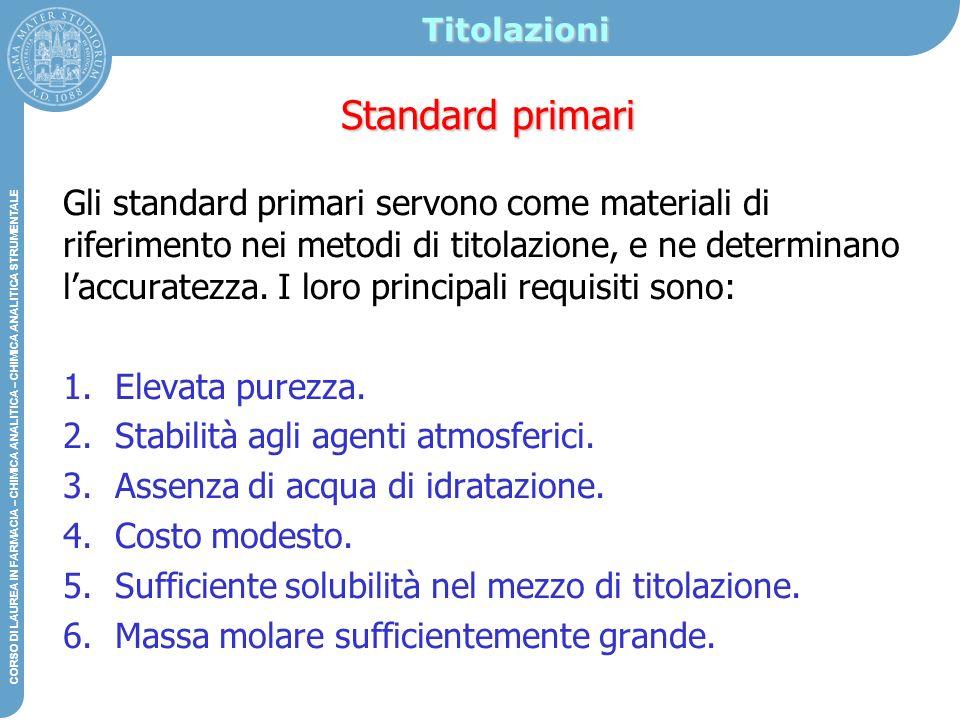 Titolazioni Standard primari.
