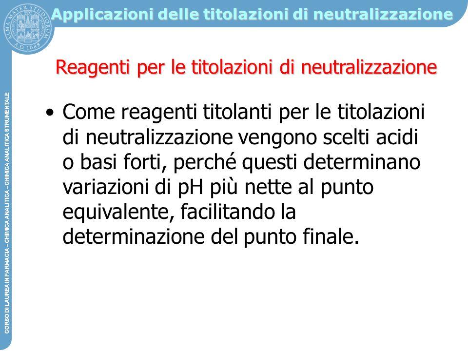 Applicazioni delle titolazioni di neutralizzazione